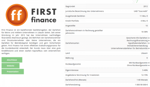 FIRST finance Kreditgeber auf Lenndy