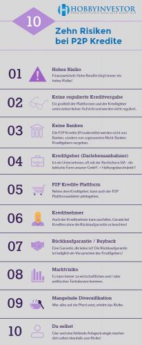 Infografik - Die 10 grössten Risiken bei P2P Krediten 2018